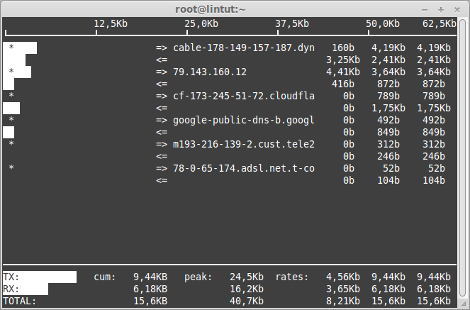 Example iftop output