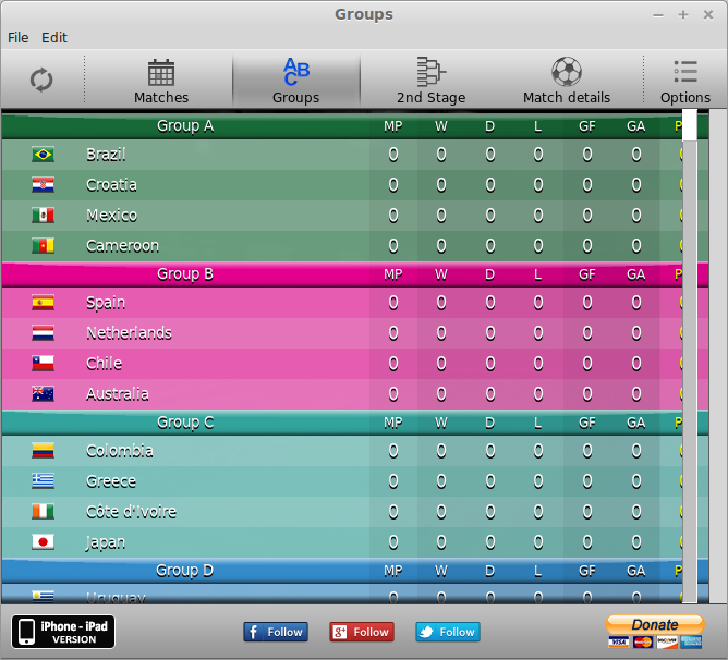 iCup 2014 brazilian groups screen