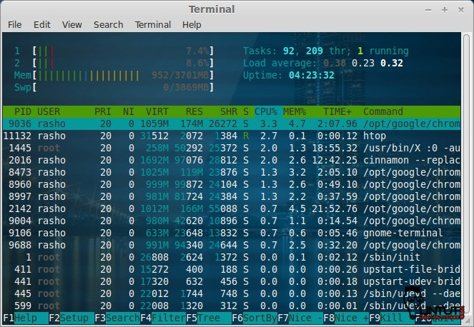 Install htop in RHEL, CentOS and Fedora linux | LinTut