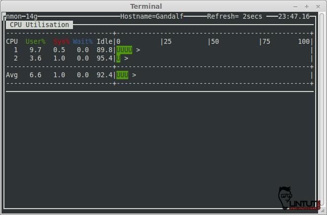 nmon CPU Utilisation