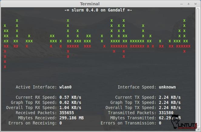 Slurm – Command line bandwidth monitoring tool for linux