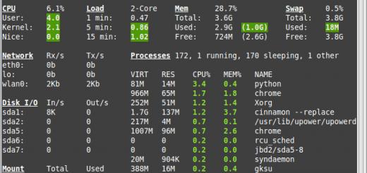 performance monitoring tool
