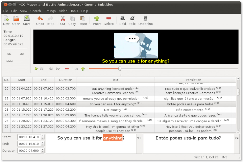 Best subtitle editor for linux | LinTut