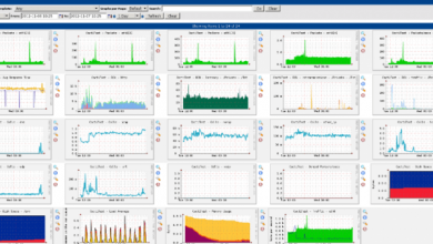 Photo of Best Free Monitoring system for Linux